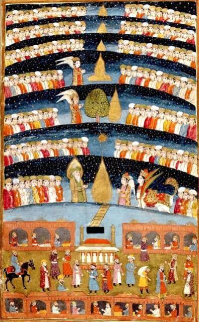 Sufism   Sufi Path of Love